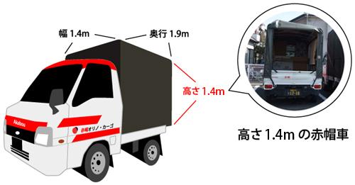 赤帽車(軽トラック)